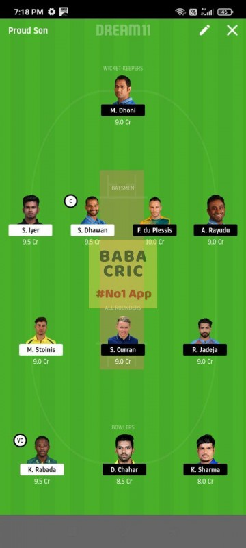 DC vs CSK (IPL 2020) Dream11 Grand League Team 2