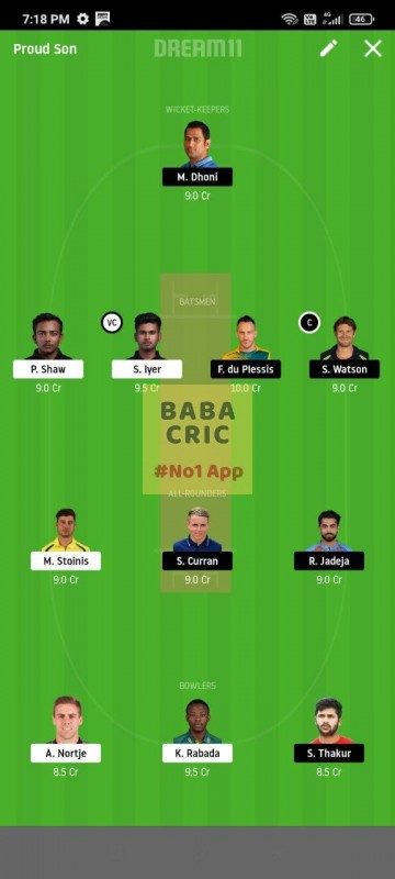 DC vs CSK (IPL 2020) Dream11 Grand League Team 3