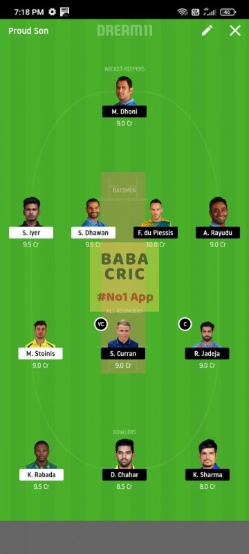 DC vs CSK (IPL 2020) Dream11 Grand League Team 4