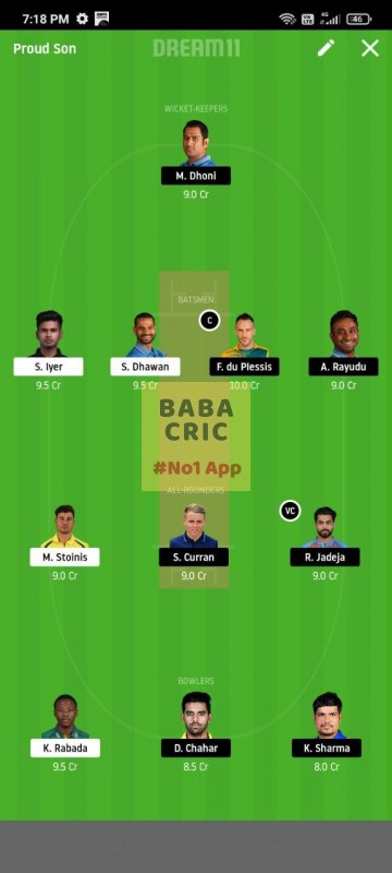 DC vs CSK (IPL 2020) Dream11 Grand League Team 5