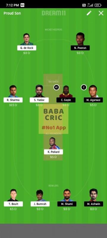 MI vs KXIP (IPL 2020) Dream11 Grand League Team 2