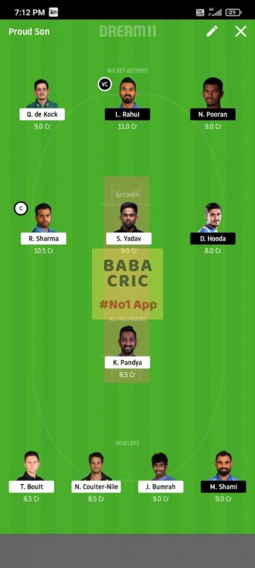 MI vs KXIP (IPL 2020) Dream11 Grand League Team 3