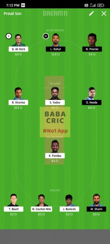MI vs KXIP (IPL 2020) Dream11 Grand League Team 5