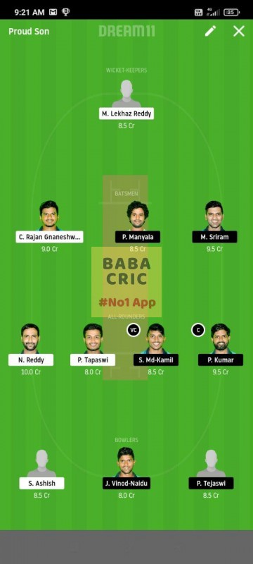 KINXI vs WARXI (Karbonn Andhra T20) Dream11 Grand League Team 2