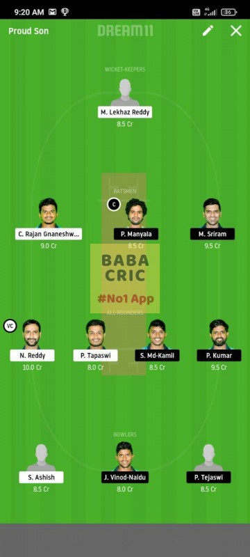 KINXI vs WARXI (Karbonn Andhra T20) Dream11 Grand League Team 4