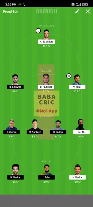 BLR vs CSK (IPL 2020) Dream11 Grand League Team 1