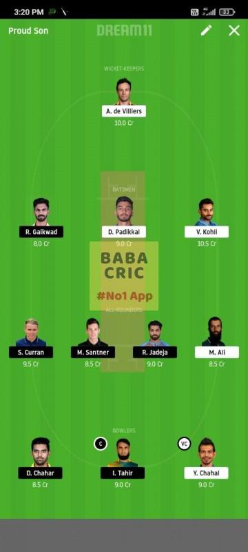 BLR vs CSK (IPL 2020) Dream11 Grand League Team 4