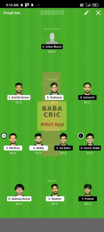 TNXI vs CHAXI (Karbonn Andhra T20) Dream11 Grand League Team 1