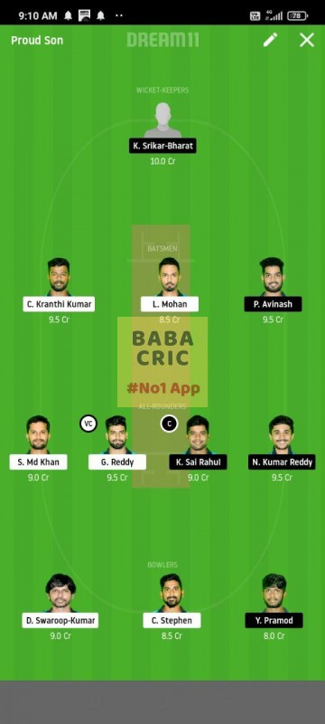 TNXI vs CHAXI (Karbonn Andhra T20) Dream11 Grand League Team 2
