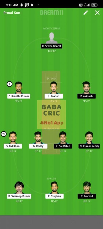 TNXI vs CHAXI (Karbonn Andhra T20) Dream11 Grand League Team 3