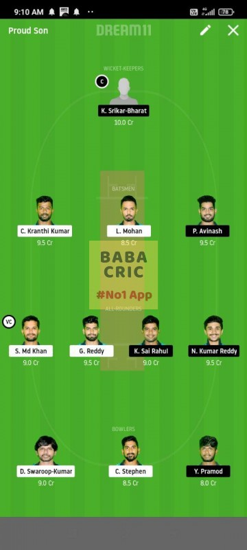 TNXI vs CHAXI (Karbonn Andhra T20) Dream11 Grand League Team 4