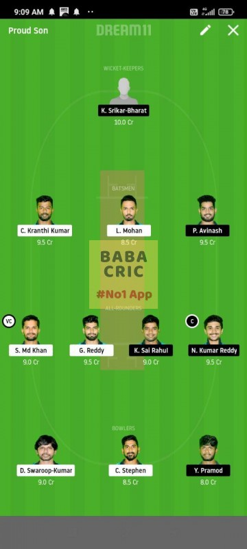 TNXI vs CHAXI (Karbonn Andhra T20) Dream11 Grand League Team 5