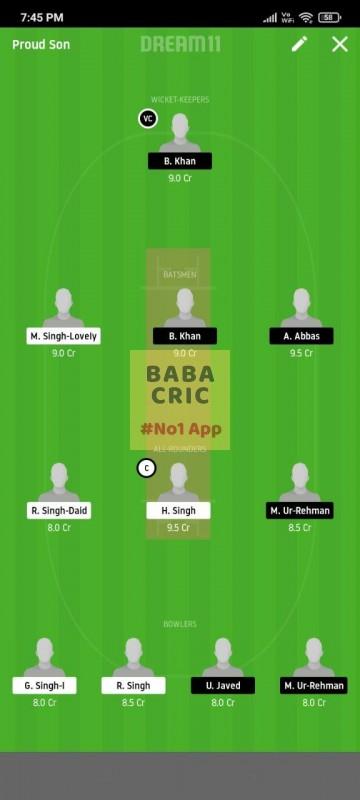 FCC vs BSH (ECS T10 Barcelona) Dream11 Grand League Team 2