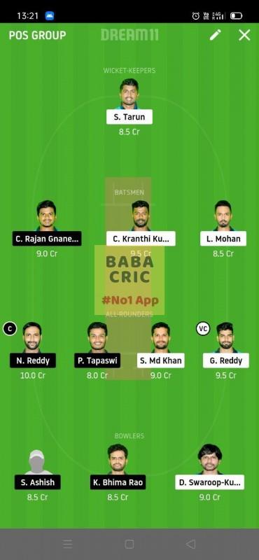 TNXI vs KINXI (Karbonn Andhra T20) Dream11 Grand League Team 1