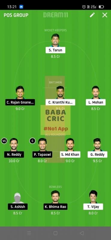 TNXI vs KINXI (Karbonn Andhra T20) Dream11 Grand League Team 2