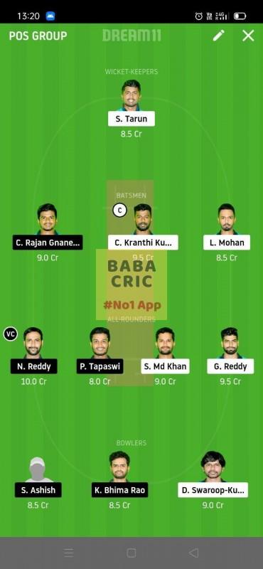TNXI vs KINXI (Karbonn Andhra T20) Dream11 Grand League Team 3