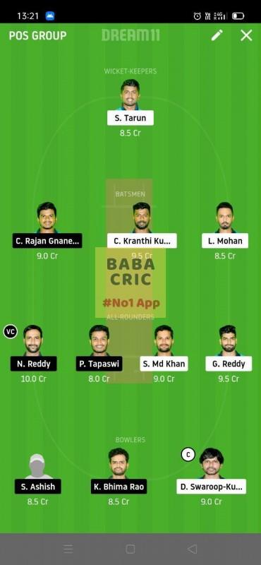 TNXI vs KINXI (Karbonn Andhra T20) Dream11 Grand League Team 4