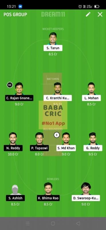 TNXI vs KINXI (Karbonn Andhra T20) Dream11 Grand League Team 5