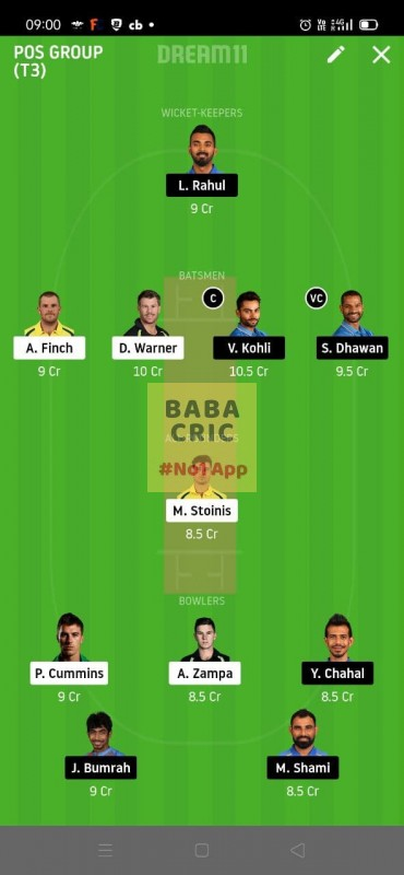 INDIA vs AUSTRALIA 1st ODI (Australia vs India ODI 2020) Dream11 Grand League Team 2