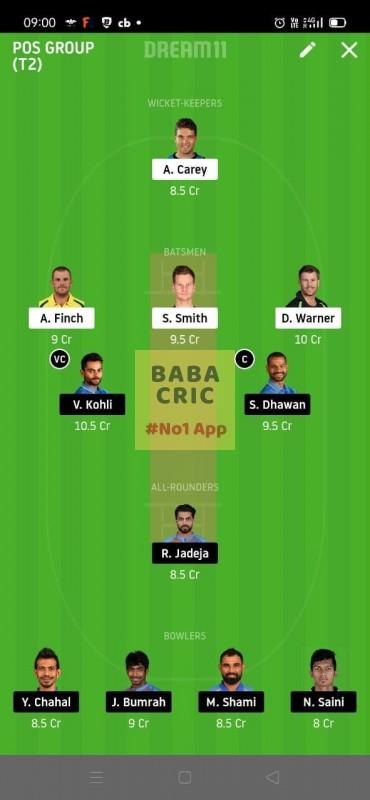 INDIA vs AUSTRALIA 1st ODI (Australia vs India ODI 2020) Dream11 Grand League Team 3