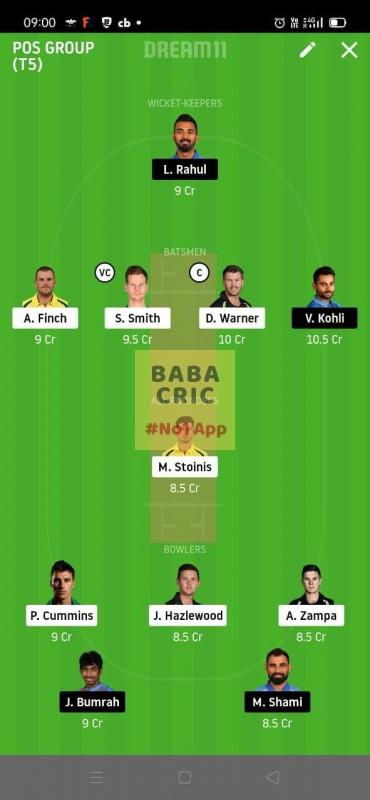 INDIA vs AUSTRALIA 1st ODI (Australia vs India ODI 2020) Dream11 Grand League Team 5