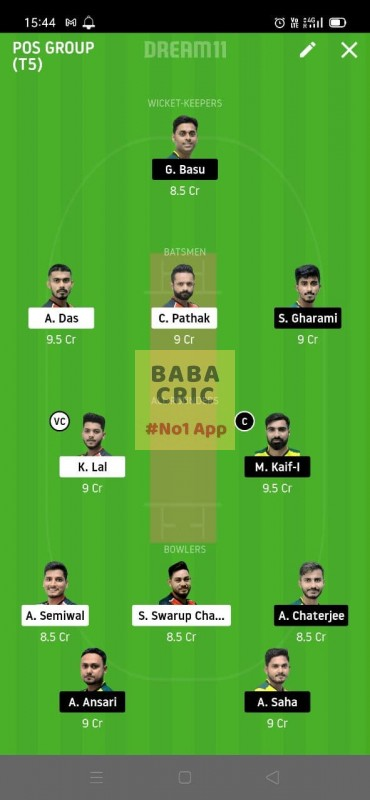 CAL vs TOC (Roxx Bangal T20 Chellenge) Dream11 Grand League Team 3