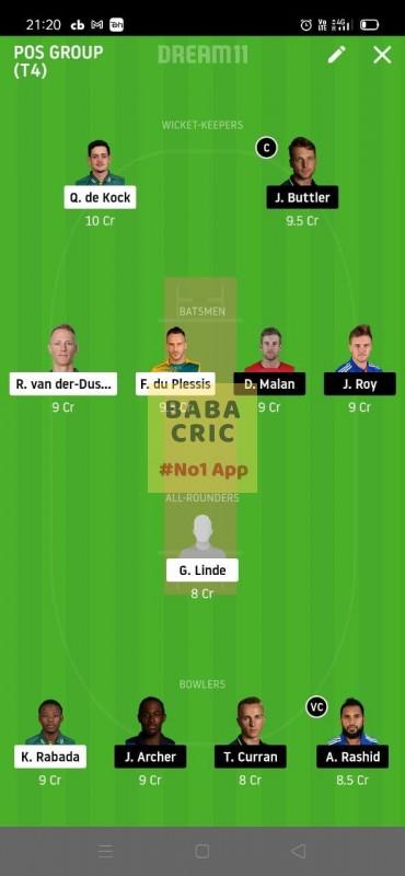 South Africa vs Enland 1st T20I (South Africa vs England) Dream11 Grand League Team 2