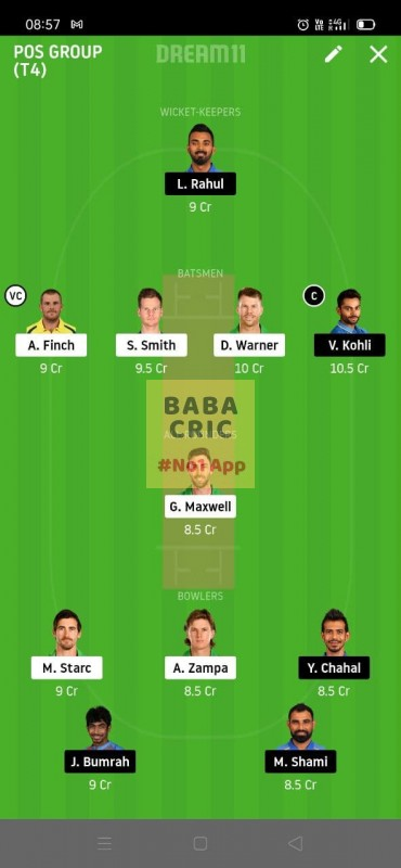 AUS vs IND (2nd ODI Match) Dream11 Grand League Team 3