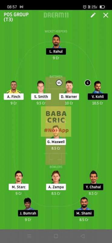 AUS vs IND (2nd ODI Match) Dream11 Grand League Team 4