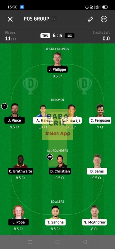 THU vs SIX (KFC Big Bash League T20) Dream11 Grand League Team 2