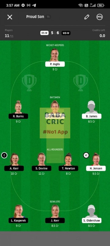 OSW vs WBW (Dream11 Women Super Smash T20) Dream11 Grand League Team 1