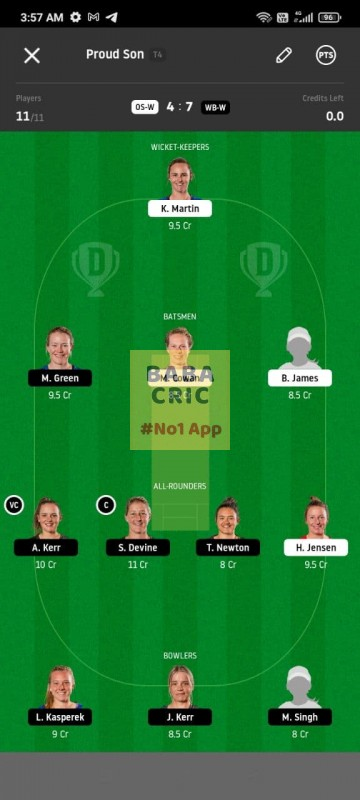 OSW vs WBW (Dream11 Women Super Smash T20) Dream11 Grand League Team 2