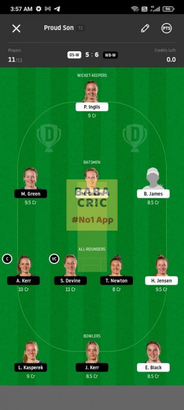OSW vs WBW (Dream11 Women Super Smash T20) Dream11 Grand League Team 4