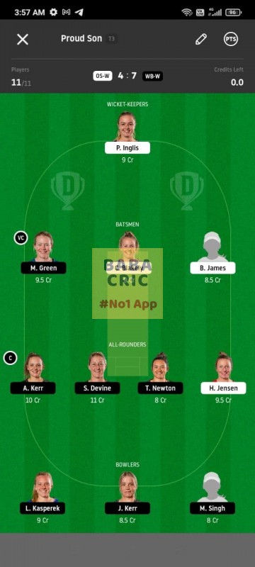 OSW vs WBW (Dream11 Women Super Smash T20) Dream11 Grand League Team 5