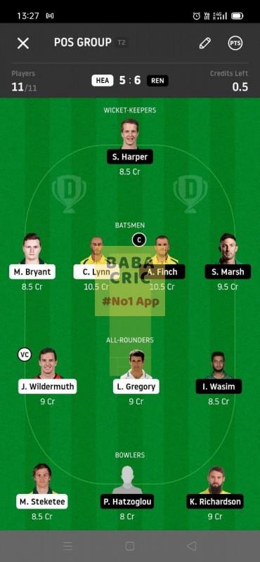 HEA vs REN (KFC Big Bash League T20) Dream11 Grand League Team 2