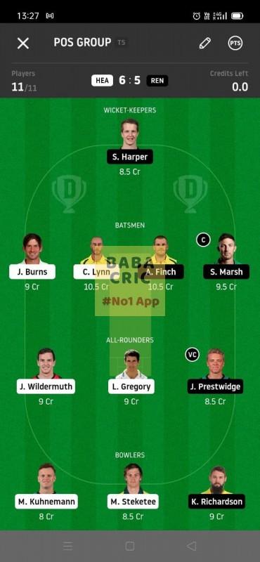 HEA vs REN (KFC Big Bash League T20) Dream11 Grand League Team 3
