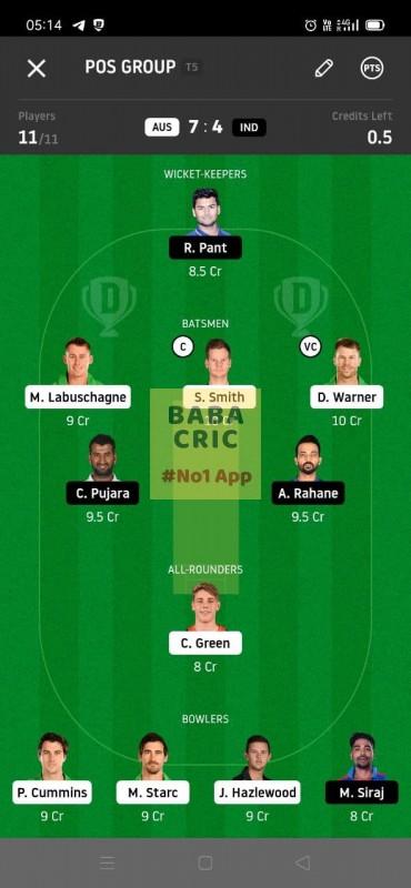 AUS vs IND 4th Test Dream11 Grand League Team 3