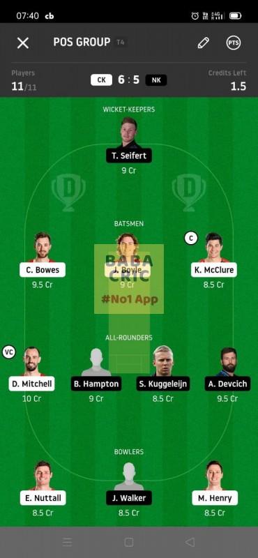 CK vs NK (Super Smash T20) Dream11 Grand League Team 2