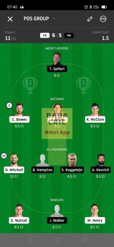 CK vs NK (Super Smash T20) Dream11 Grand League Team 5