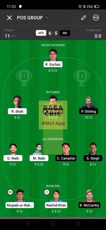 AFG vs IRE 1st ODI Dream11 Grand League Team 1