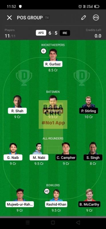 AFG vs IRE 1st ODI Dream11 Grand League Team 2