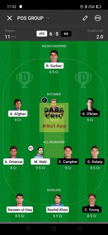 AFG vs IRE 1st ODI Dream11 Grand League Team 4
