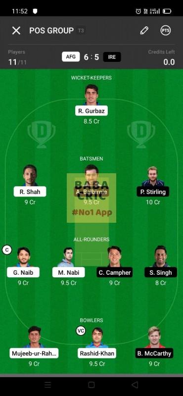 AFG vs IRE 1st ODI Dream11 Grand League Team 5