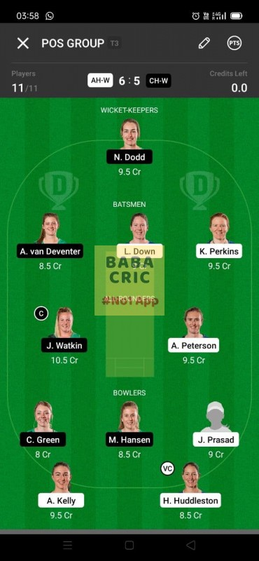 AH-W vs CH-W (Dream 11 Women Super Smash T20) Dream11 Grand League Team 3
