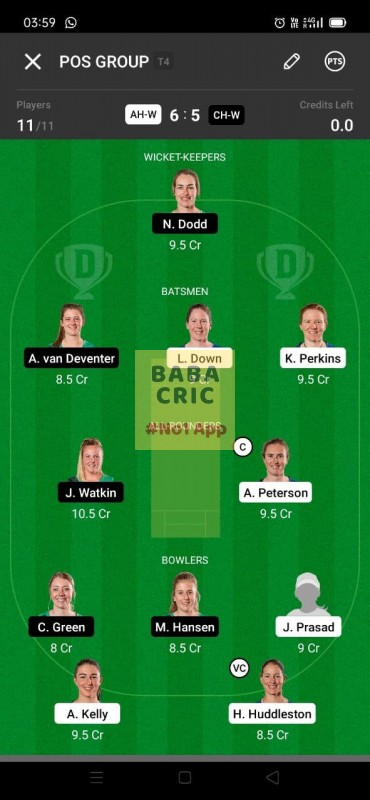 AH-W vs CH-W (Dream 11 Women Super Smash T20) Dream11 Grand League Team 5