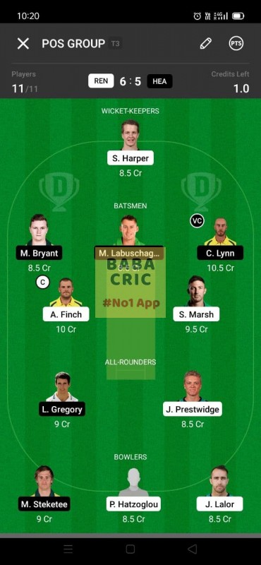 REN vs HEA ( KFC Big Bash League T20) Dream11 Grand League Team 1