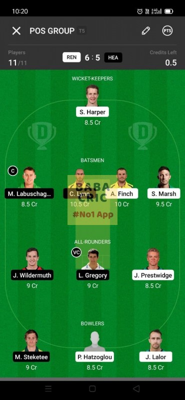REN vs HEA ( KFC Big Bash League T20) Dream11 Grand League Team 2