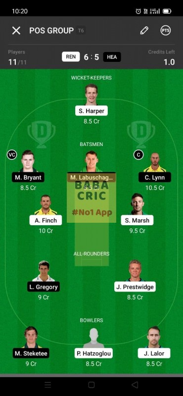 REN vs HEA ( KFC Big Bash League T20) Dream11 Grand League Team 4