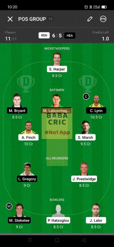 REN vs HEA ( KFC Big Bash League T20) Dream11 Grand League Team 5