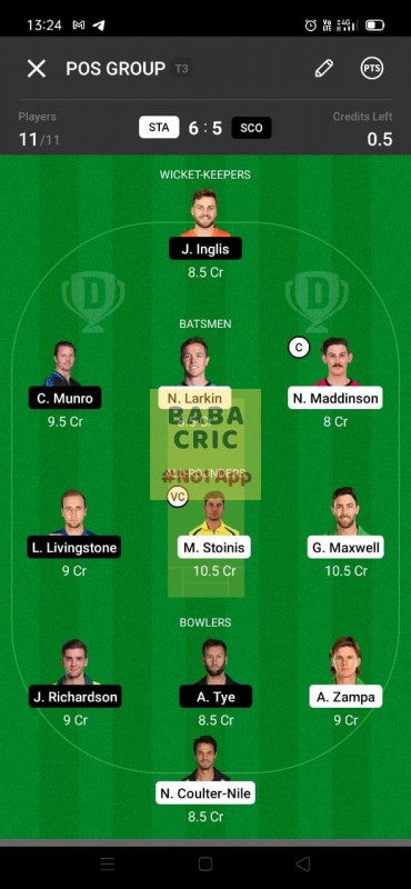 STA vs SCO (KFC Big Bash League T20) Dream11 Grand League Team 1